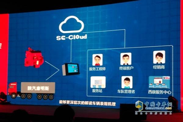 SC-Cloud平台